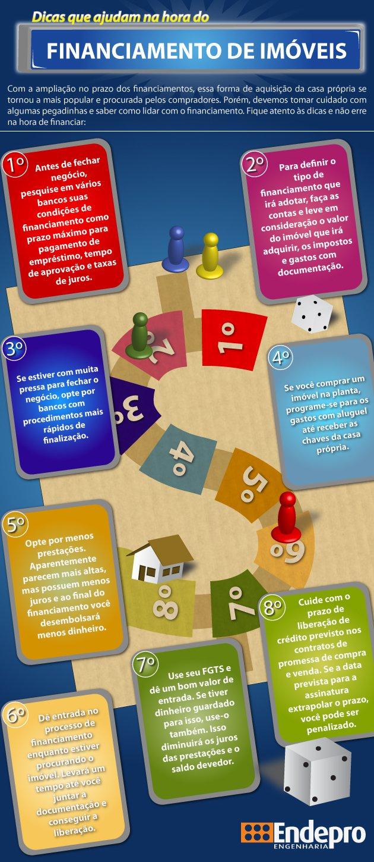 Infográfico - Financiamento de Imóveis